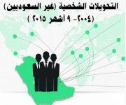 118.8 مليار ريال تحويلات الأجانب في تسعة أشهر.. والسعوديون 65.9 مليار