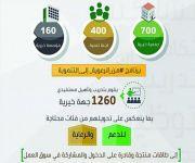 1260 جهة خيرية ولجنة تنمية تستفيد من برنامج «من الرعوية إلى التنموية»