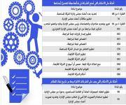وزارة التجارة وهيئة السوق المالية توضحان آلية تطبيق نظام الشركات الجديد