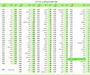 المملكة تحتل المرتبة الثامنة في مؤشر التنافسية العالمي بين دول مجموعة العشرين خلال الربع الأول