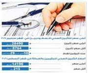 مختصون يطالبون شركات التأمين الطبي بتخفيض أسعار اشتراكات الأفراد