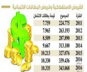 انخفاض نسبة القروض المتعثرة.. والاحتياطات تعزز قوة الوضع المالي للمملكة
