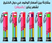 ثلاث دول خليجية ترفع أسعار الوقود في يناير