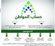 الأربعاء المقبل.. بدء التسجيل في أول برنامج دعم مباشر لـ«حساب المواطن»