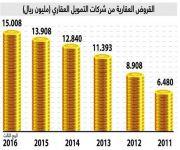 قروض الأفراد العقارية ترتفع إلى 12.8 مليار ريال في تسعة أشهر