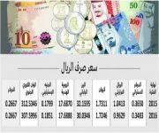 الريال السعودي يرتفع أمام «الإسترليني والروبية» في 2016