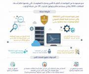 هيئة الاتصالات وتقنية المعلومات: المملكة الأولى خليجياً في تفعيل الامتداد الآمن