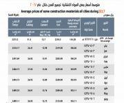 انخفاض أسعار الحديد 15 % والأسمنت 8 % خلال الربع الثاني
