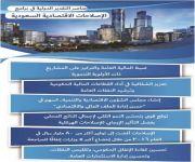 الإصلاحات الاقتصادية السعودية تلقى دعماً دولياً.. وإشادة بـ الشفافية المالية العامة