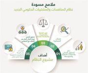 «المالية» تطرح المسودة الأولى لنظام المنافسات والمشتريات الحكومية