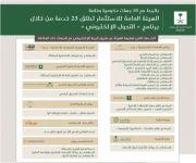 الهيئة العامة للاستثمار تطلق 23 خدمة من خلال برنامج التحول الإلكتروني