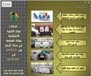 (مركز التنمية الإجتماعية بمكة المكرمة خلال ستة أشهر