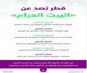 «الحج والعمرة» تخصص رابطاً جديداً لاستقبال طلبات الحجاج القطريين