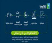 نمو القطاع 3 % يوافق توجهات «أرامكو» بتحويل ثلاثة ملايين برميل إلى كيميائيات