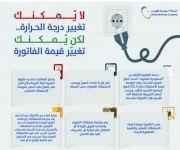 «فاتورة الكهرباء الثابتة».. ترحيب من المشتركين بميزانية مُحددة للكهرباء طوال العام