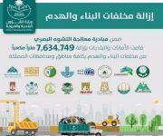 رفع 7.6 مليون متر مكعب من مخلفات البناء والهدم في مدن المملكة