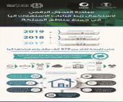 878 ألف عداد إلكتروني في قطاع توزيع المياه