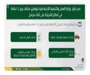 وزارة  العمل والتنمية الاجتماعية تبدأ بتوطين منافذ بيع12 نشاط