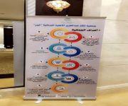 جمعية الملك عبدالعزيز الأهلية(عون) تُشارك بركن تعريفي في ملتقى الأسرة الأول