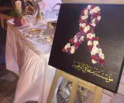 مؤسسة متعافي الوقفية تشارك ضمن نشاطات عيد رياض الخبراء ١٤٤٠هجرية