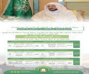 الشؤون الإسلامية تنظم أكبر ملتقى دعوي نسائي بالمدينة المنورة بمشاركة أكثر من ألفي مشاركة