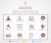 جامعة المستقبل تفتح باب القبول والتسجيل في مرحلة البكالوريوس لخريجي الثانوية