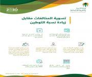 """وزارة العمل والتنمية الاجتماعية تطلق مبادرة """"تسوية المخالفات مقابل زيادة نسبة التوطين"""