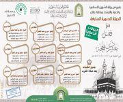 فرع الشؤون الإسلامية بجازان ينفذ الجولة الدعوية السابعة هذا العام