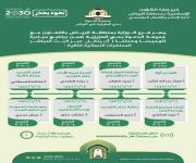 الشؤون الإسلامية تنظم سلسلة محاضرات نسائية عن بعد.. الأسبوع القادم