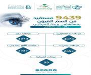 أكثر من 9 الاف مراجع لقسم العيون بمستشفى بريدة المركزي