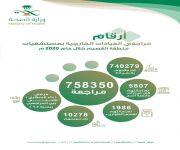أكثر من 758 ألف مراجع للعيادات الخارجية بمستشفيات منطقة القصيم خلال عام 2020م