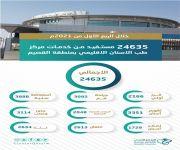 مركز طب الأسنان بالقصيم يقدم خدماته لأكثر من 24 ألف مستفيد بالربع الأول
