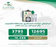أكثر من 16 ألف مستفيد من خدمات عيادات السكري بمنطقة القصيم