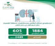 أكثر من 2400 مستفيد من مراكز الكلى بمستشفيات منطقة القصيم