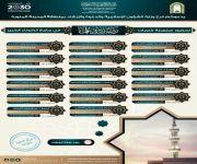 فرع وزارة  الشؤون الإسلامية والدعوة والإرشاد بمنطقة المدينة المنورة ينظم سلسلة من الكلمات الوعظية
